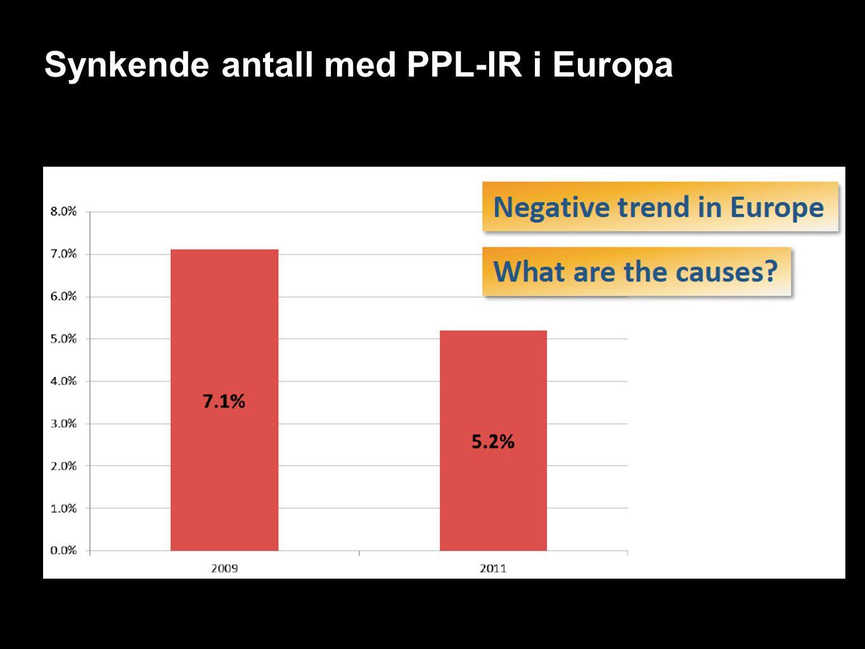 Synkende antall med PPL-IR i Europa