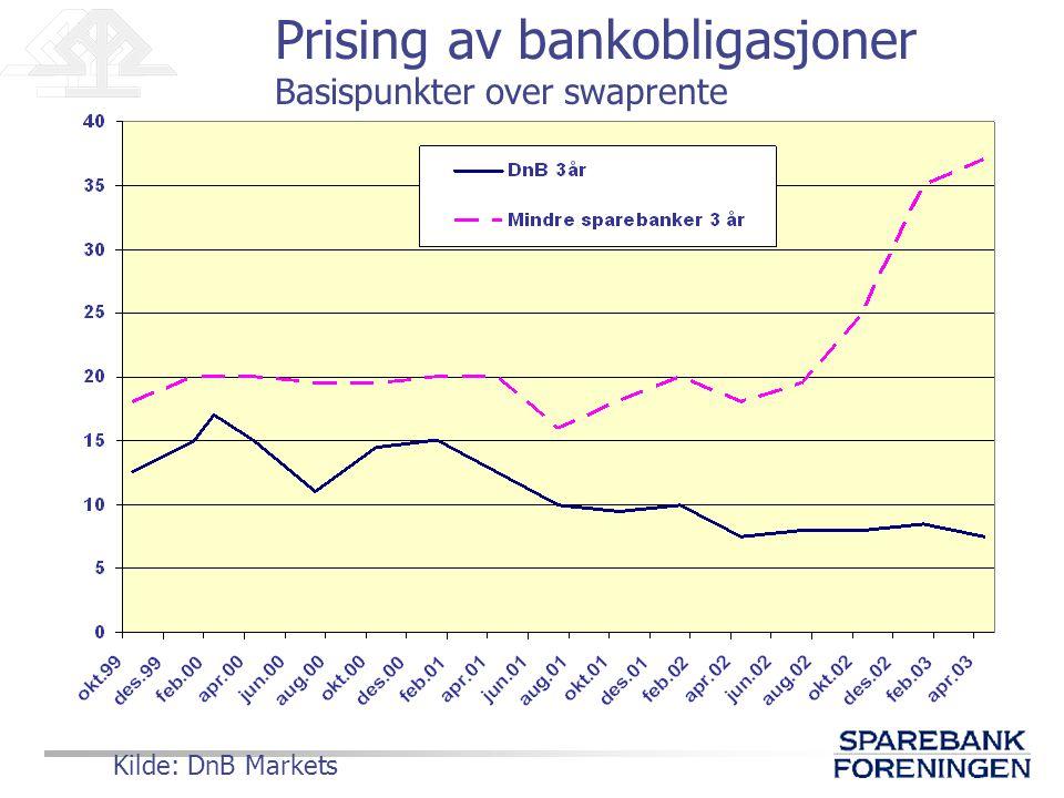 Prising av bankobligasjoner