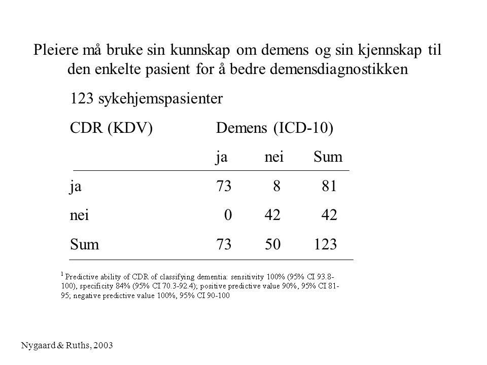 CDR (KDV) Demens (ICD-10) ja nei Sum ja 73 8 81 nei 0 42 42