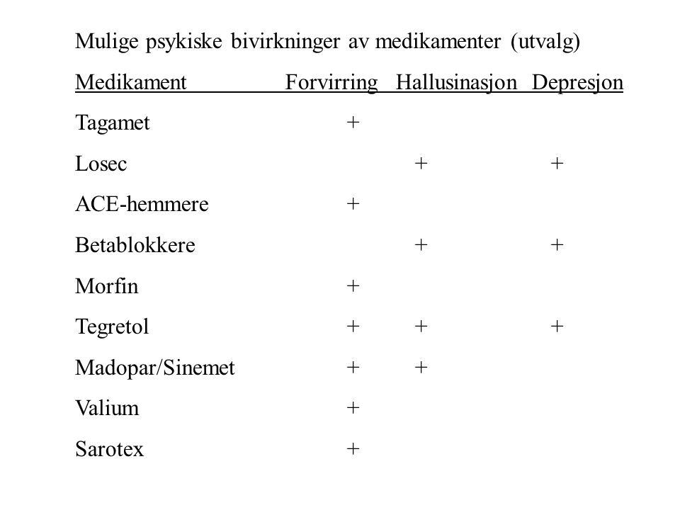 Mulige psykiske bivirkninger av medikamenter (utvalg)
