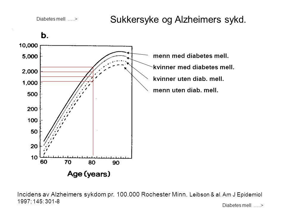 Sukkersyke og Alzheimers sykd.