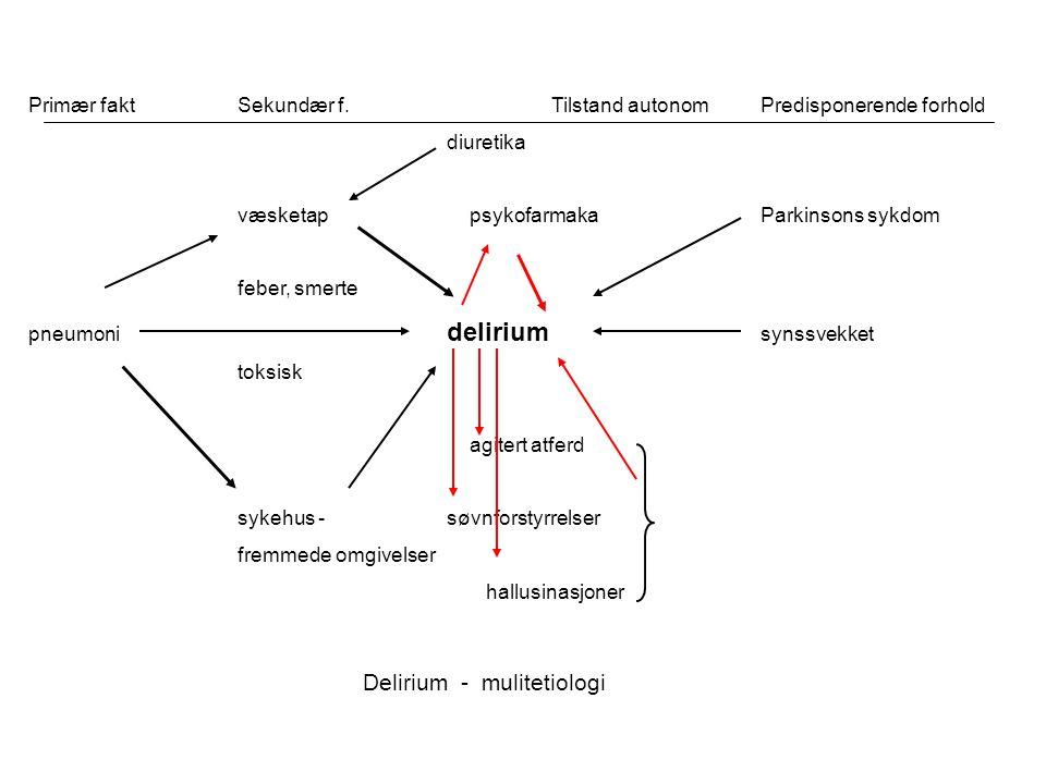 Delirium - mulitetiologi