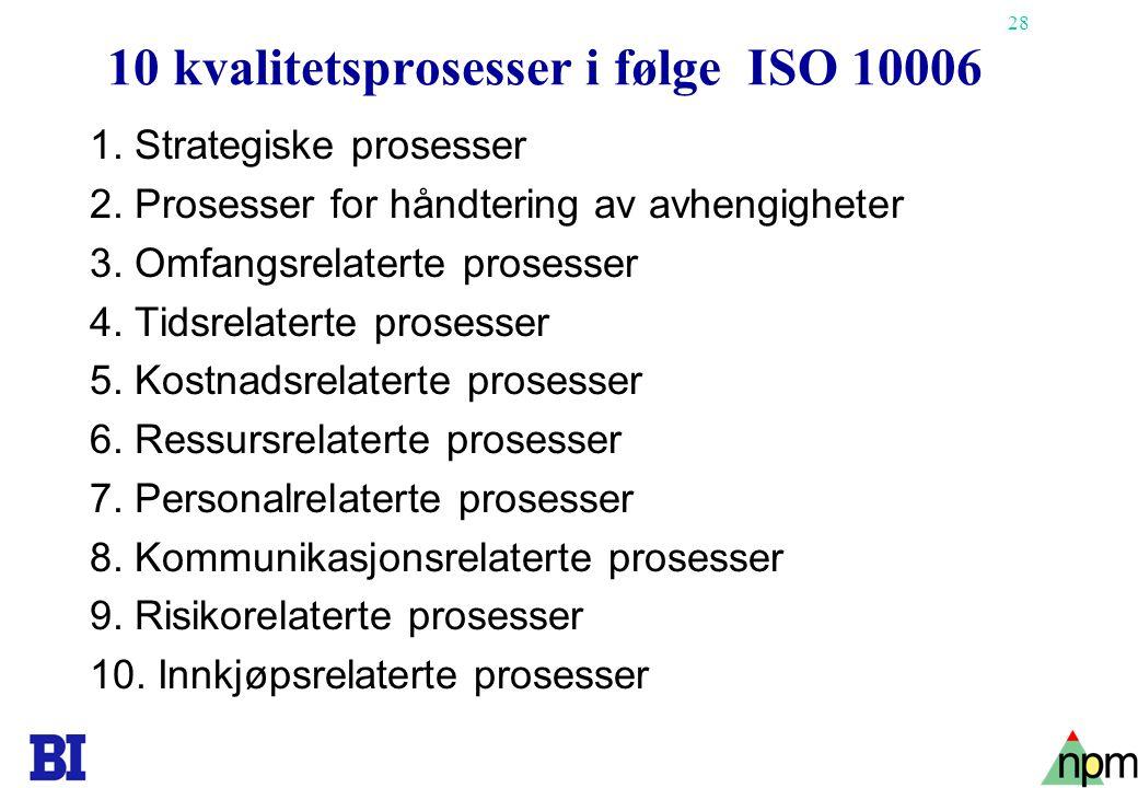 10 kvalitetsprosesser i følge ISO 10006