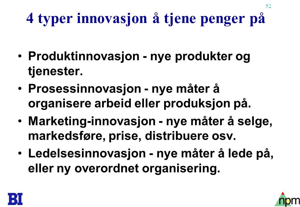 4 typer innovasjon å tjene penger på