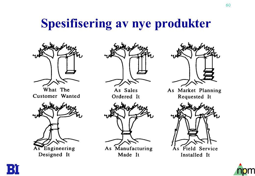 Spesifisering av nye produkter