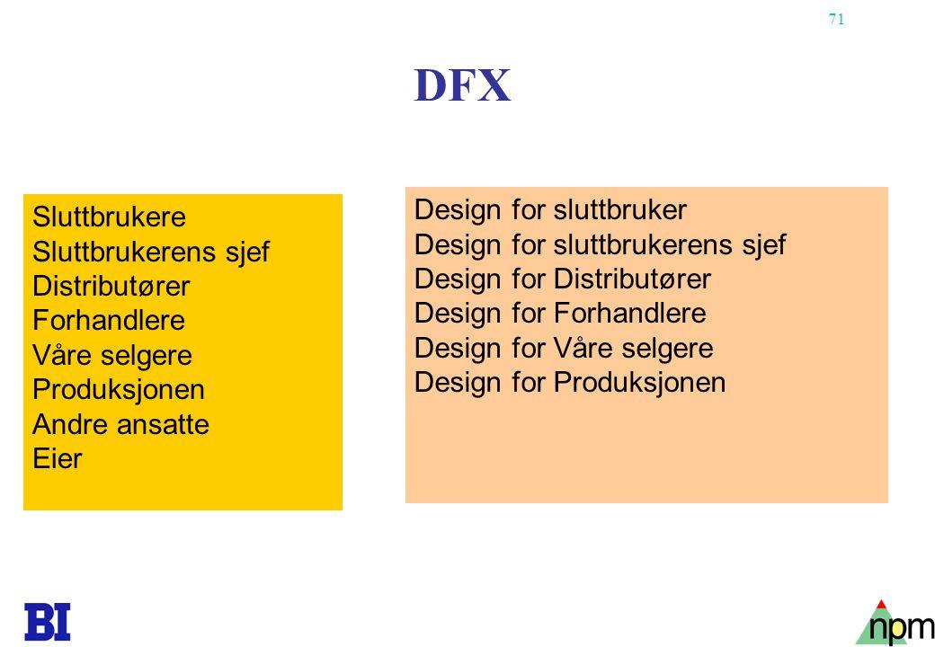 DFX Design for sluttbruker Sluttbrukere Design for sluttbrukerens sjef
