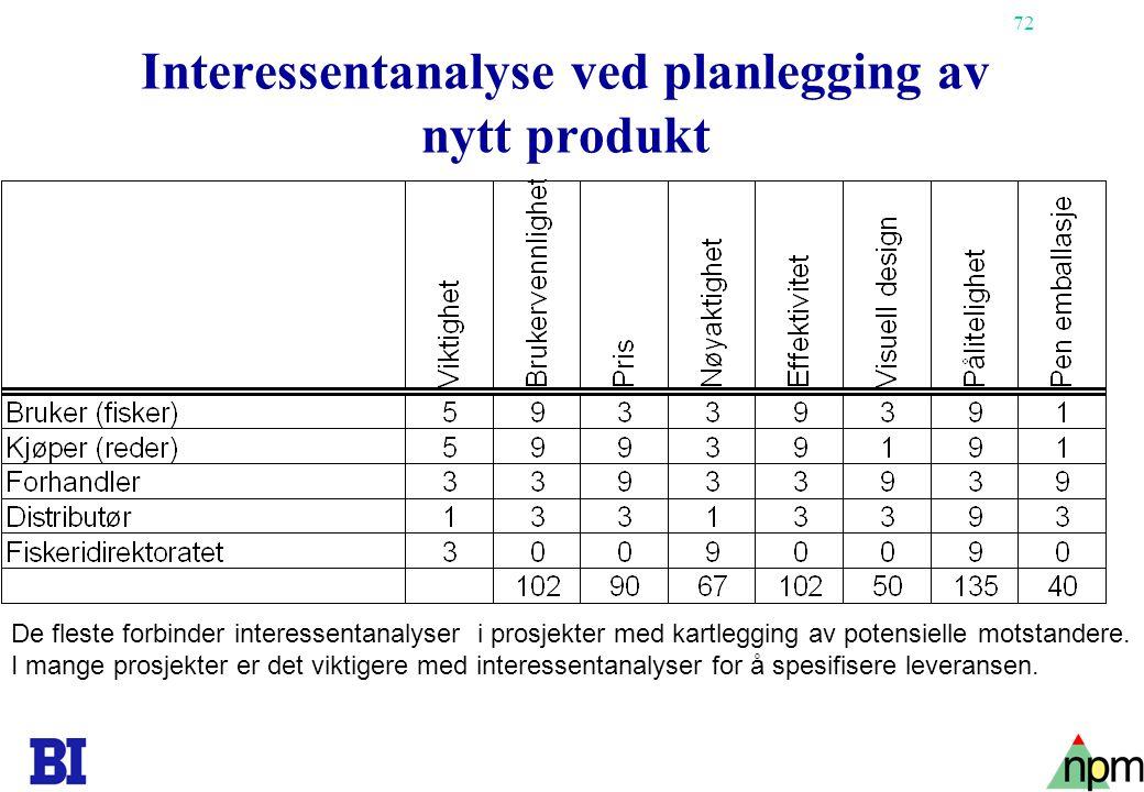 Interessentanalyse ved planlegging av nytt produkt