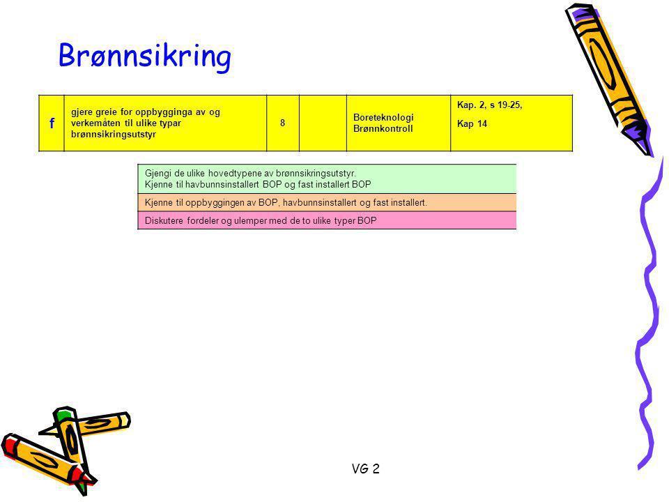 Brønnsikring f. gjere greie for oppbygginga av og verkemåten til ulike typar brønnsikringsutstyr. 8.