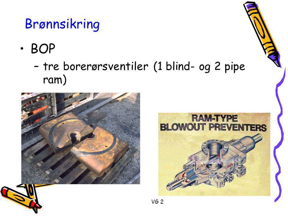 Brønnsikring BOP tre borerørsventiler (1 blind- og 2 pipe ram) VG 2