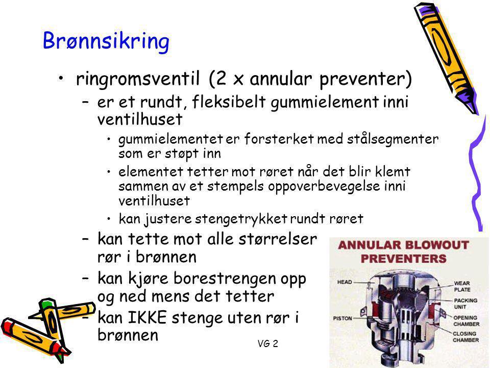 Brønnsikring ringromsventil (2 x annular preventer)