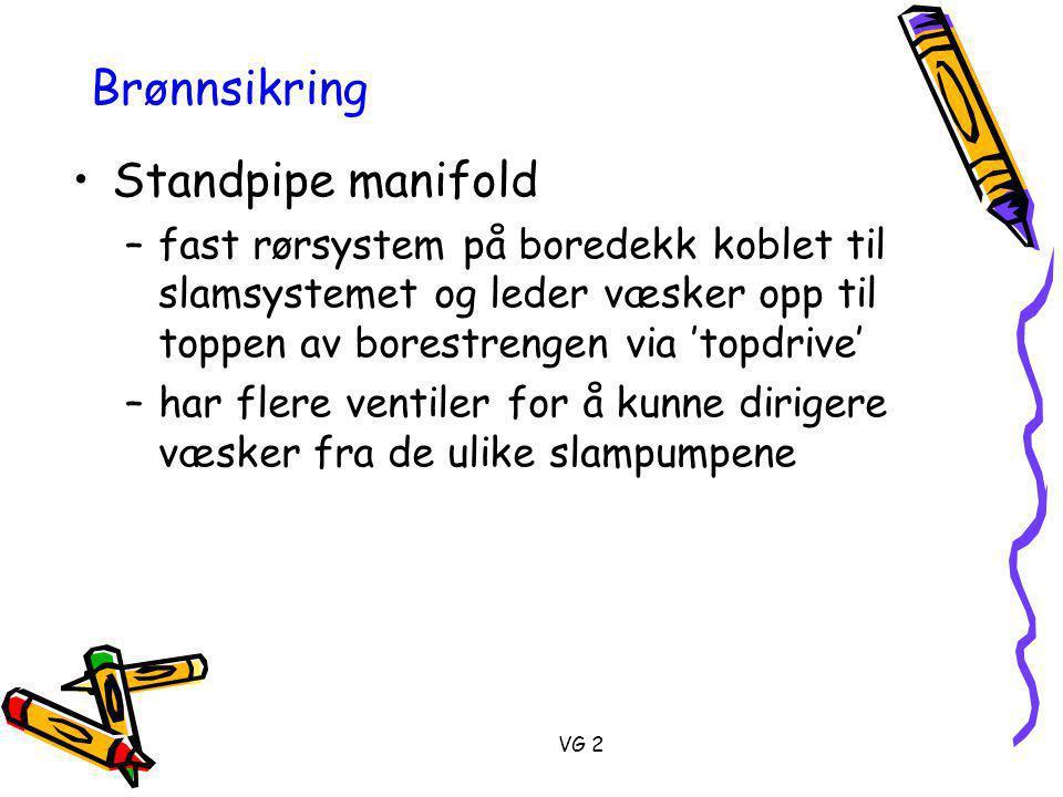 Brønnsikring Standpipe manifold