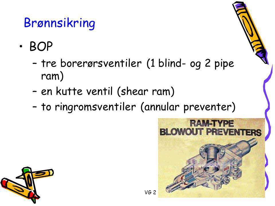 Brønnsikring BOP tre borerørsventiler (1 blind- og 2 pipe ram)