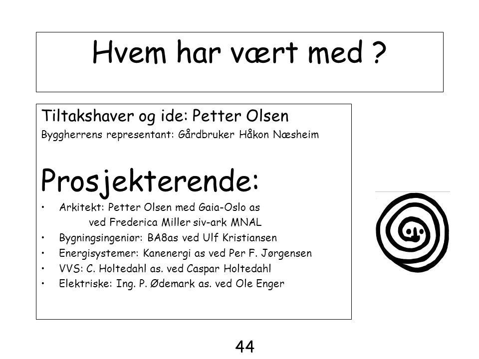 Hvem har vært med Prosjekterende: Tiltakshaver og ide: Petter Olsen