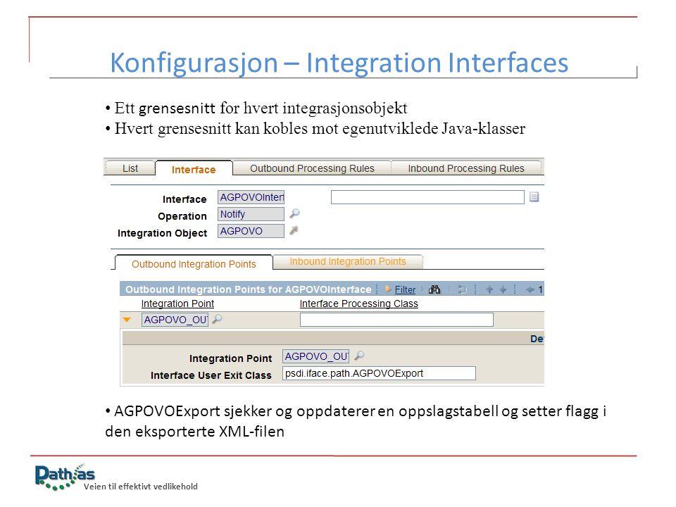 Konfigurasjon – Integration Interfaces