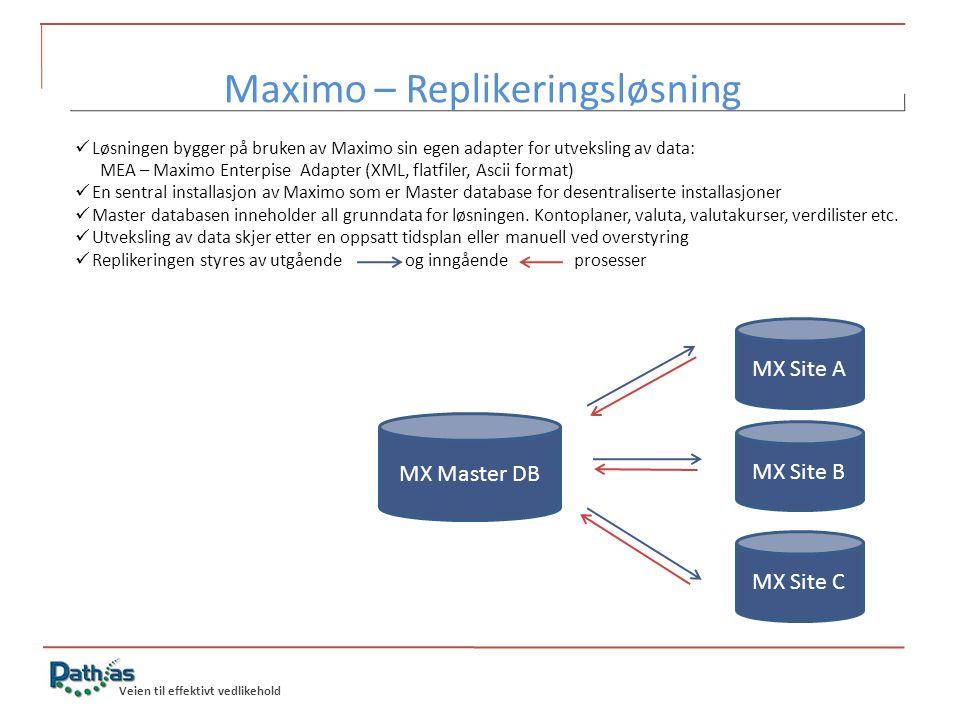 Maximo – Replikeringsløsning
