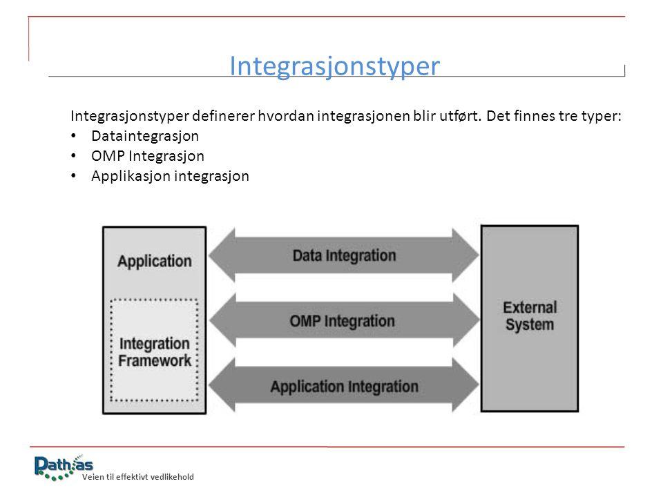 Integrasjonstyper Integrasjonstyper definerer hvordan integrasjonen blir utført. Det finnes tre typer: