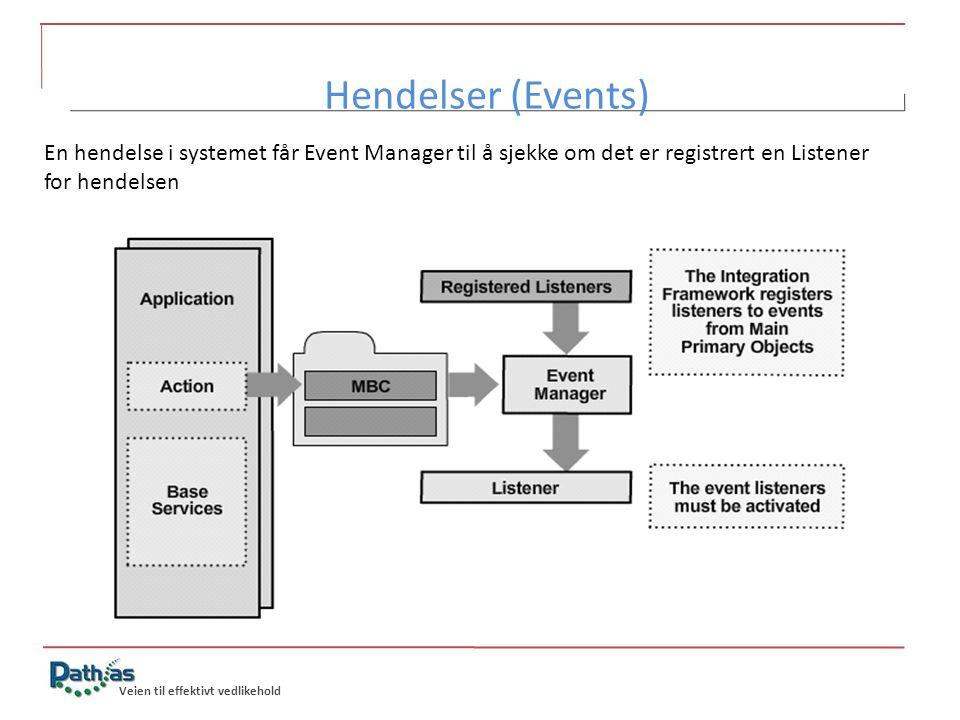Hendelser (Events) En hendelse i systemet får Event Manager til å sjekke om det er registrert en Listener for hendelsen.