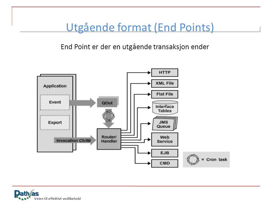 Utgående format (End Points)