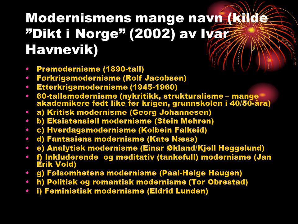 Modernismens mange navn (kilde Dikt i Norge (2002) av Ivar Havnevik)