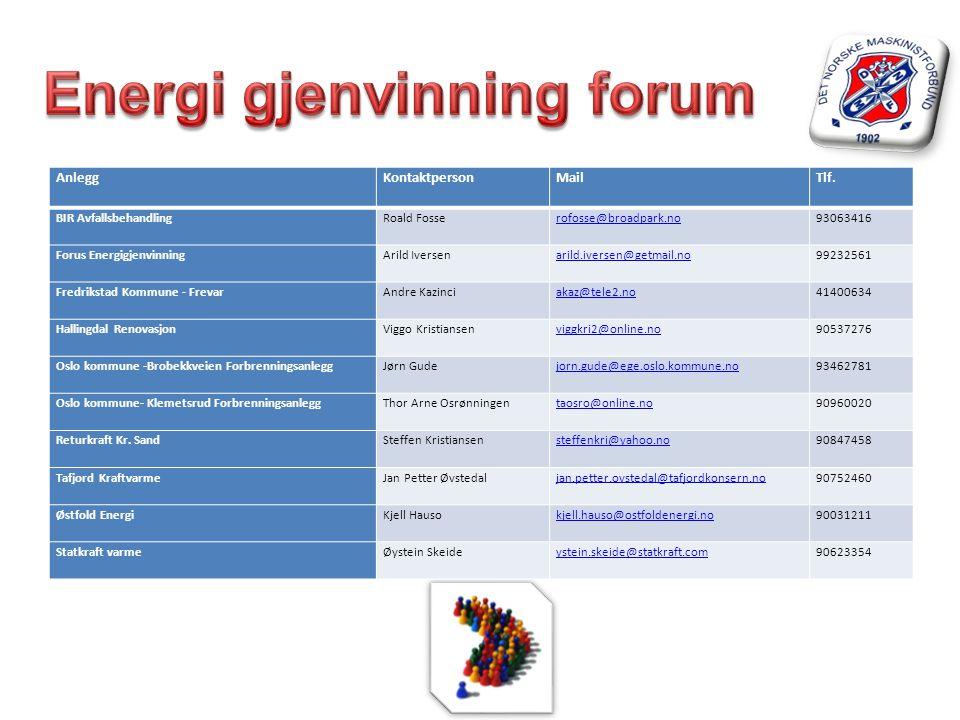 Energi gjenvinning forum
