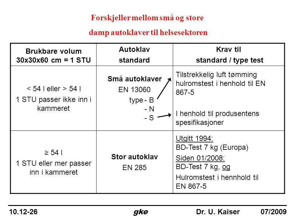 Forskjeller mellom små og store damp autoklaver til helsesektoren