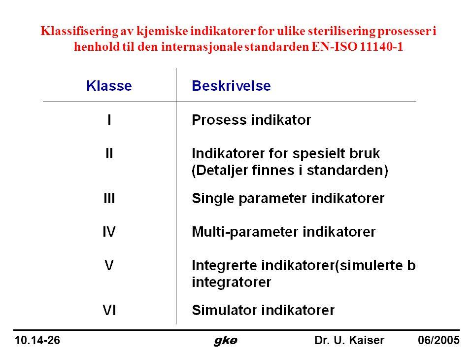 Klassifisering av kjemiske indikatorer for ulike sterilisering prosesser i henhold til den internasjonale standarden EN-ISO 11140-1