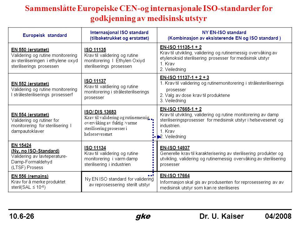 Sammenslåtte Europeiske CEN-og internasjonale ISO-standarder for godkjenning av medisinsk utstyr
