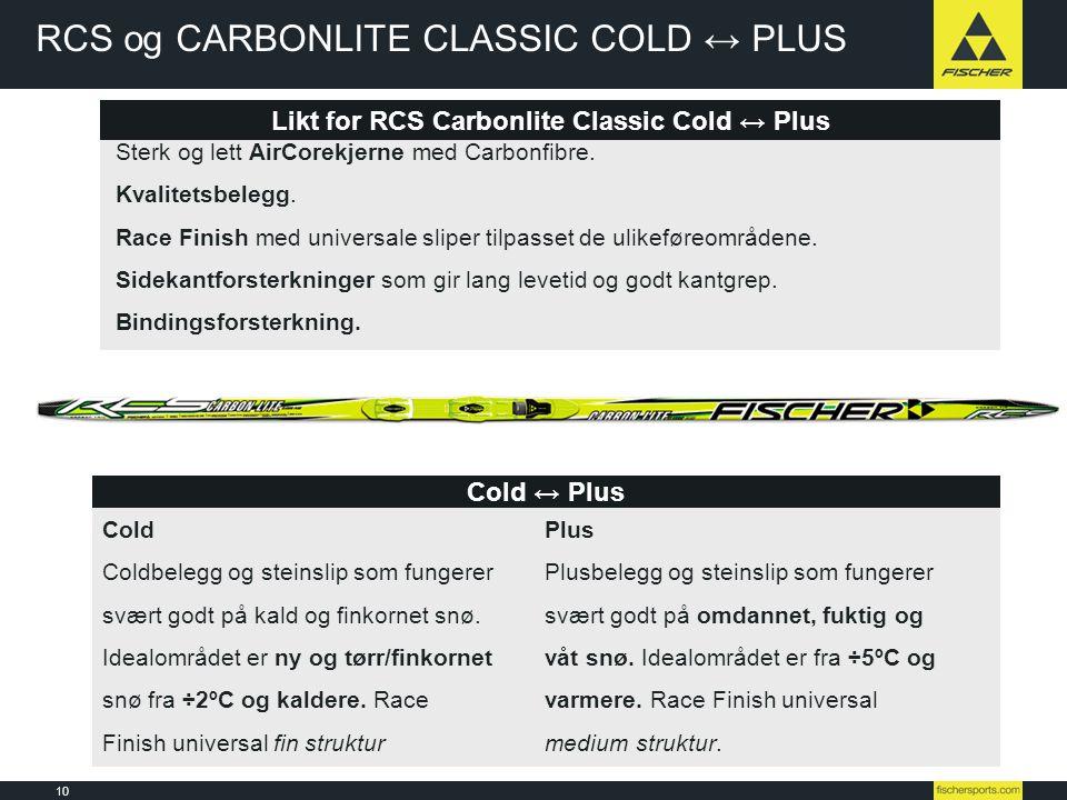 Likt for RCS Carbonlite Classic Cold ↔ Plus