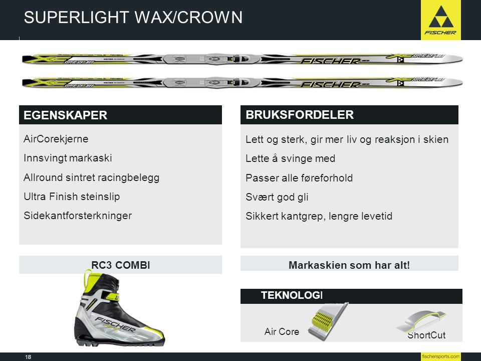 SUPERLIGHT WAX/CROWN EGENSKAPER BRUKSFORDELER AirCorekjerne
