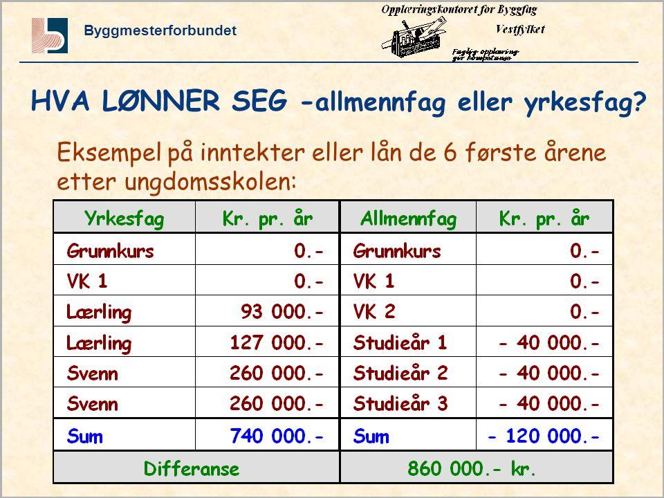 HVA LØNNER SEG -allmennfag eller yrkesfag