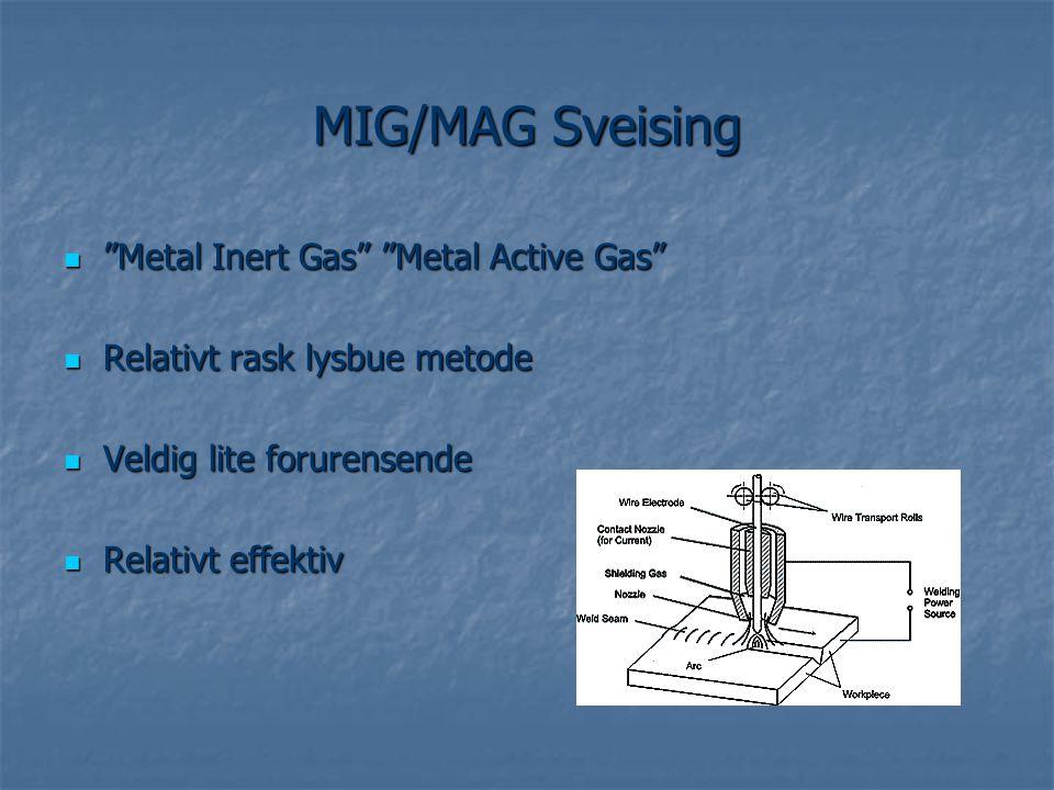 MIG/MAG Sveising Metal Inert Gas Metal Active Gas