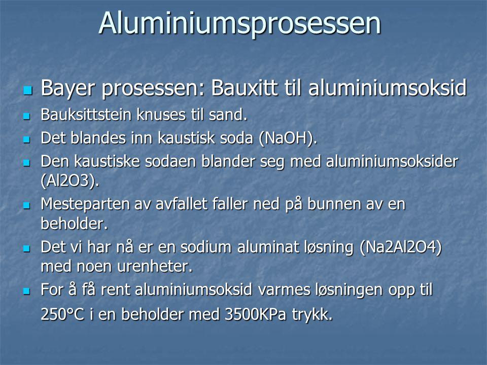 Aluminiumsprosessen Bayer prosessen: Bauxitt til aluminiumsoksid