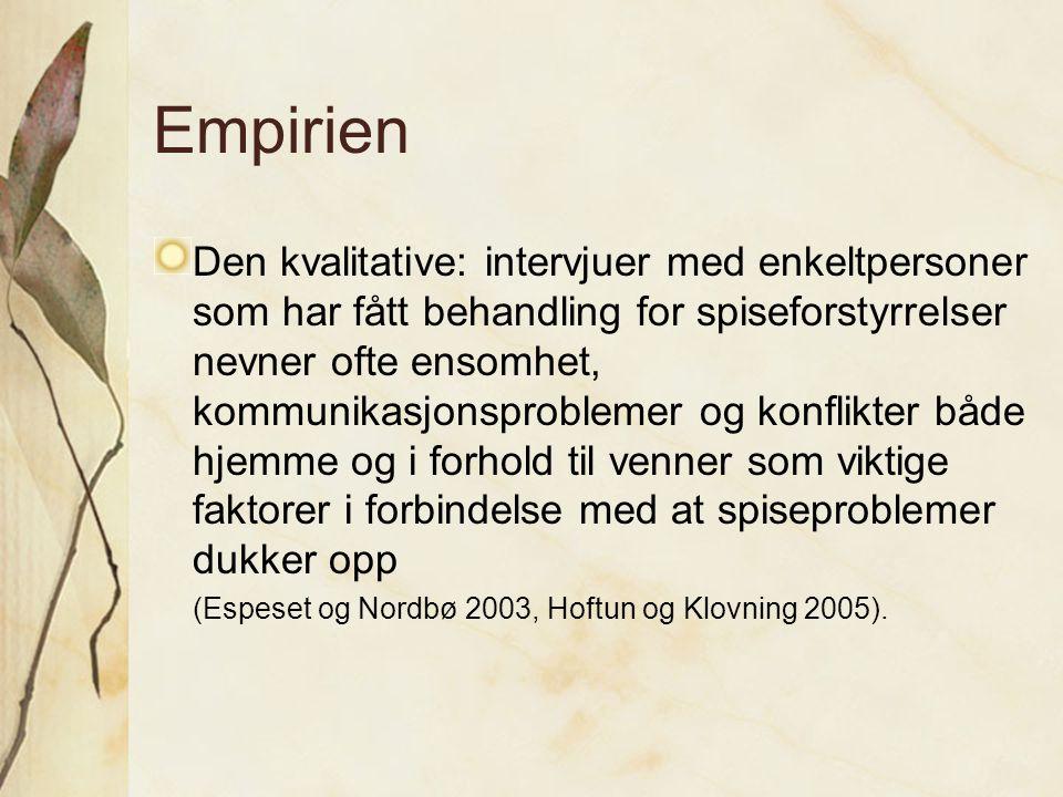 Empirien