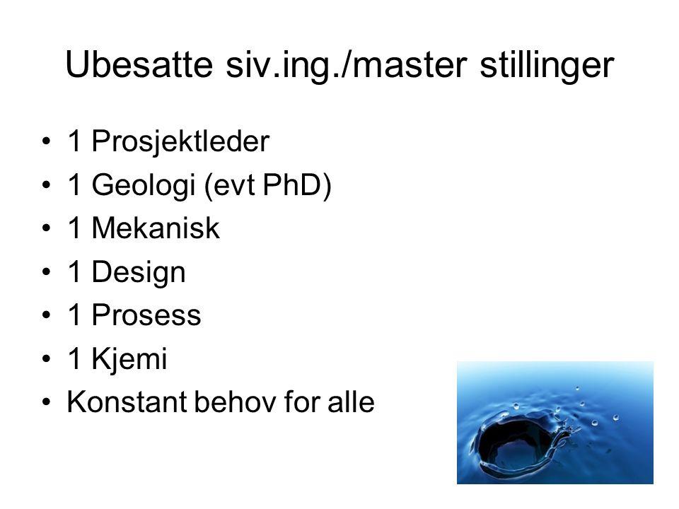 Ubesatte siv.ing./master stillinger
