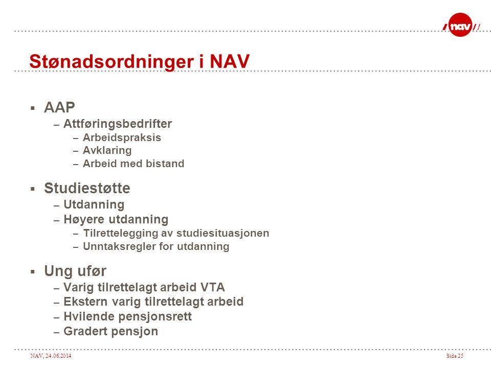 Stønadsordninger i NAV