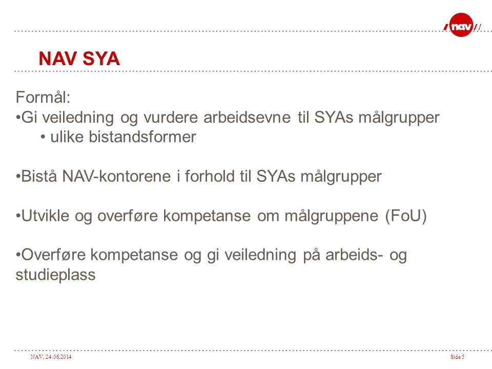 NAV SYA Formål: Gi veiledning og vurdere arbeidsevne til SYAs målgrupper. ulike bistandsformer. Bistå NAV-kontorene i forhold til SYAs målgrupper.