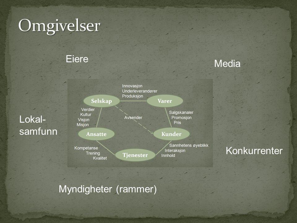 Omgivelser Eiere Media Lokal- samfunn Konkurrenter