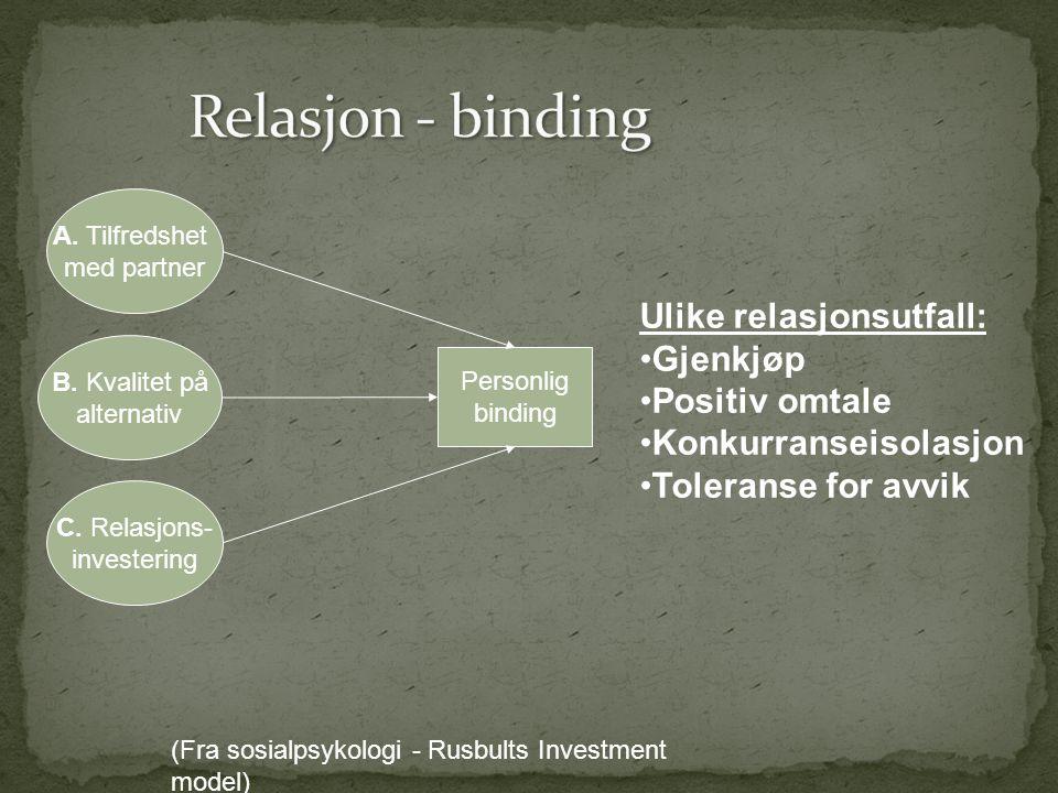 Relasjon - binding Ulike relasjonsutfall: Gjenkjøp Positiv omtale