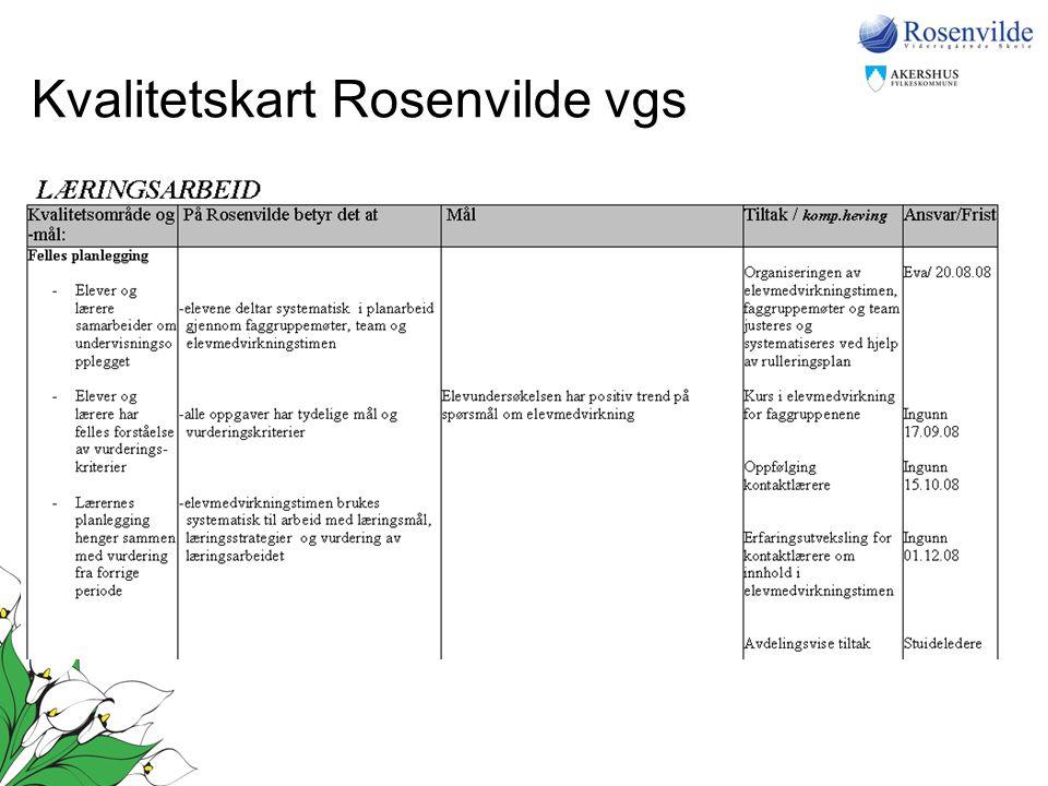 Kvalitetskart Rosenvilde vgs