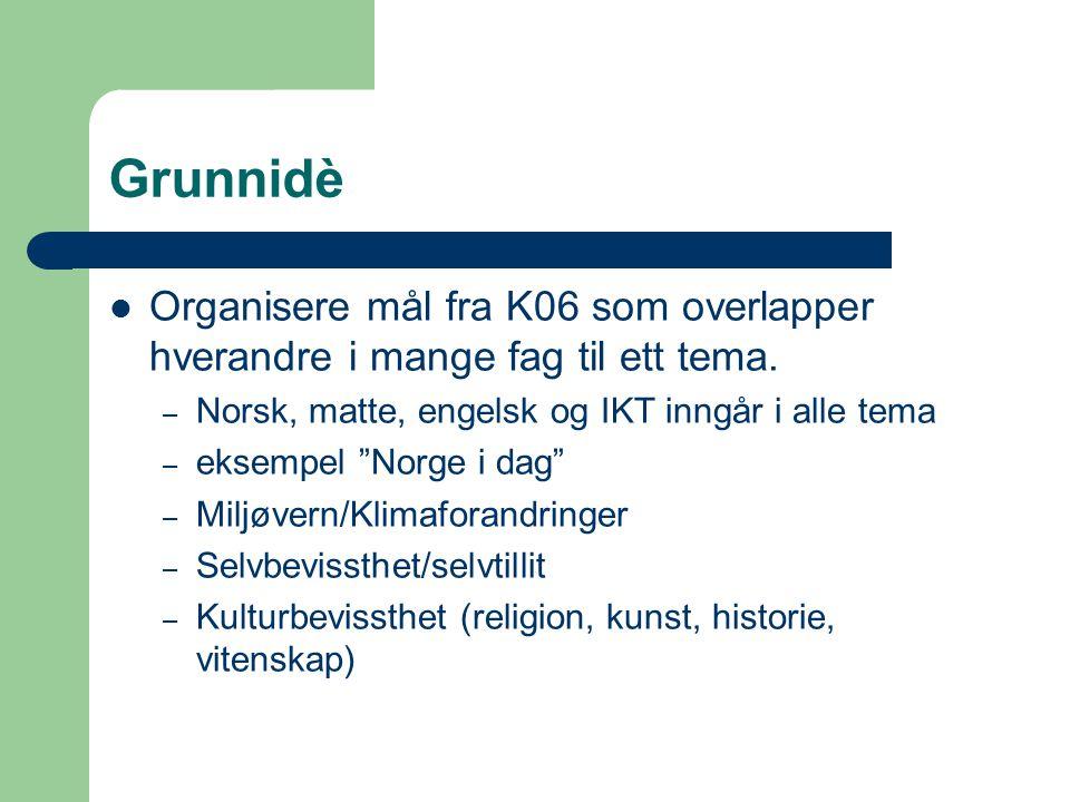 Grunnidè Organisere mål fra K06 som overlapper hverandre i mange fag til ett tema. Norsk, matte, engelsk og IKT inngår i alle tema.