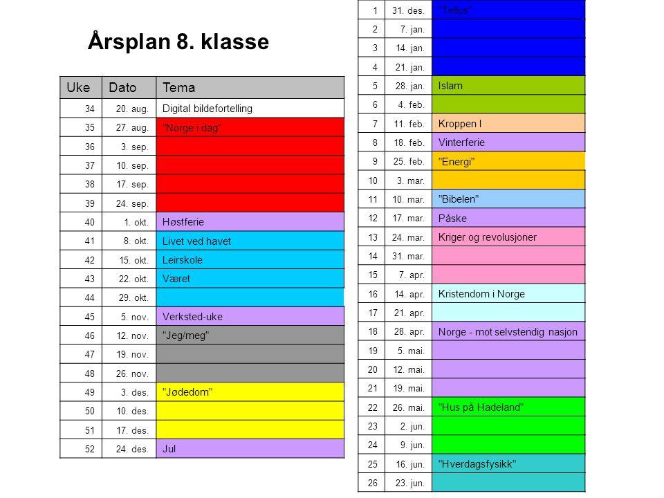 Årsplan 8. klasse Uke Dato Tema Tellus Islam Digital bildefortelling