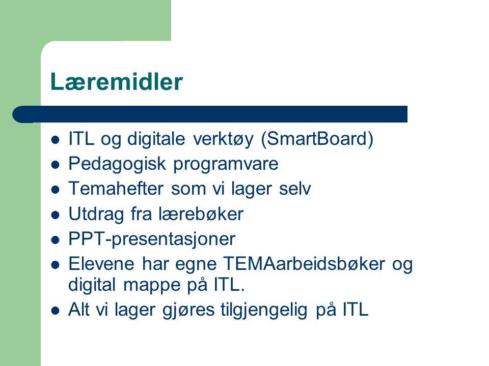 Læremidler ITL og digitale verktøy (SmartBoard) Pedagogisk programvare