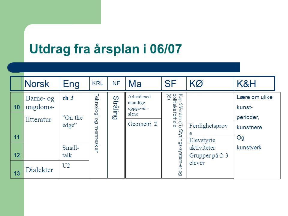 Utdrag fra årsplan i 06/07 K&H KØ SF Ma Eng Norsk