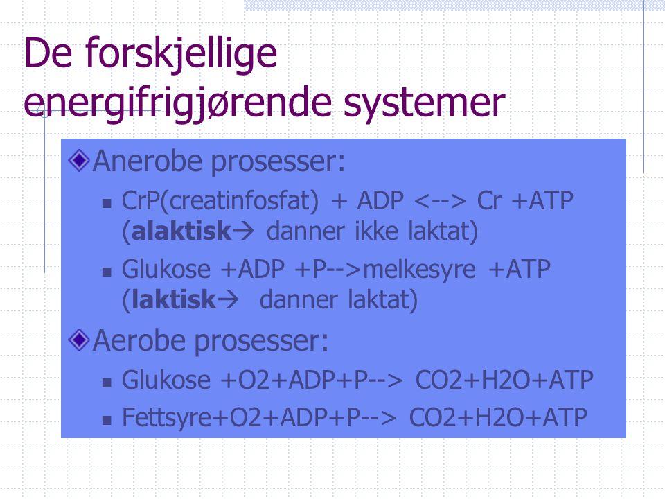 De forskjellige energifrigjørende systemer