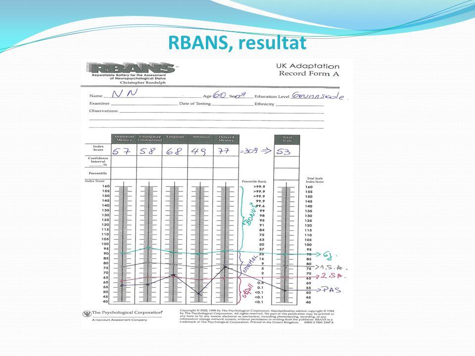 RBANS, resultat