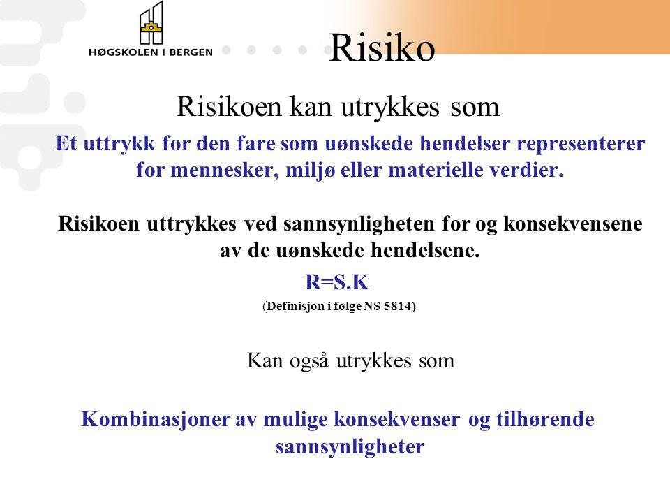 Risiko Risikoen kan utrykkes som