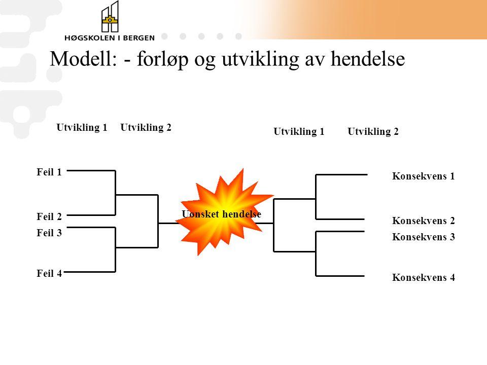 Modell: - forløp og utvikling av hendelse