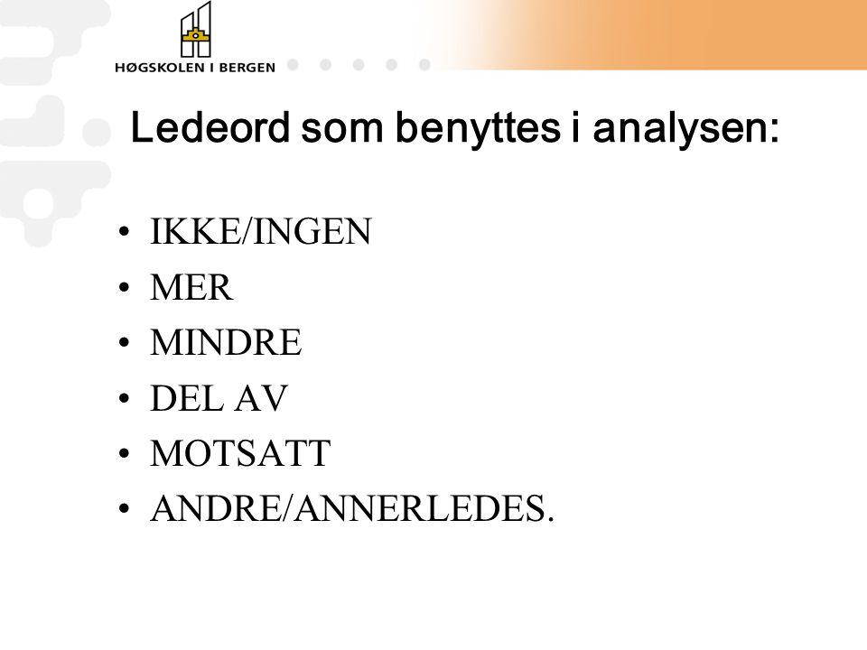 Ledeord som benyttes i analysen: