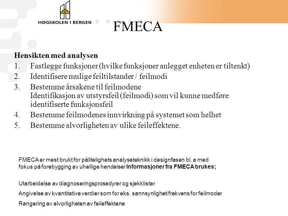 FMECA Hensikten med analysen