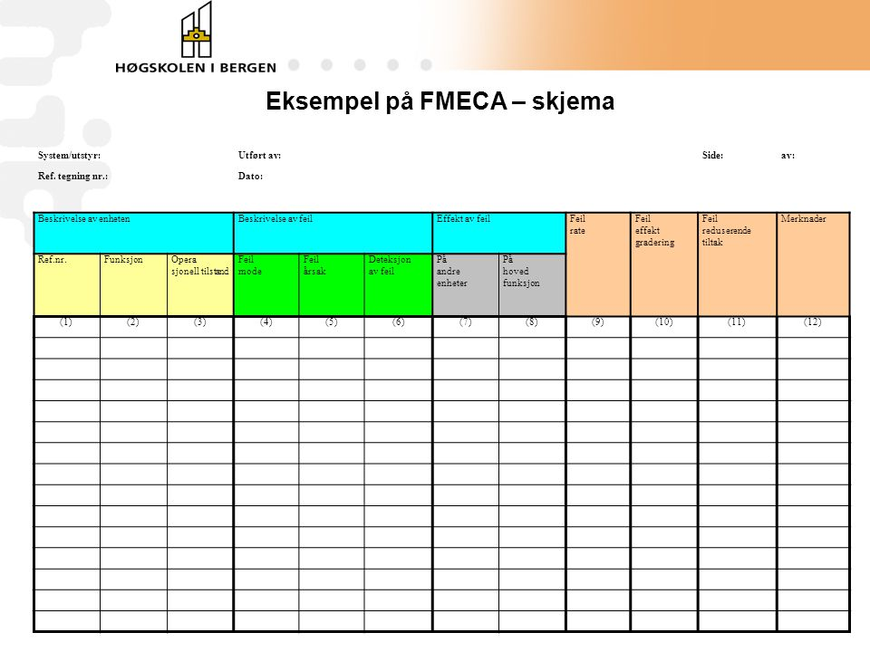 Eksempel på FMECA – skjema